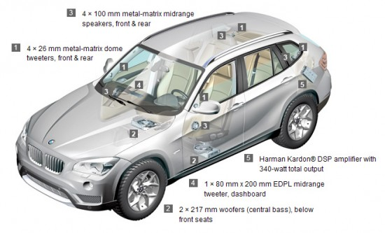 Harman Kardon Car Audio News Frontbass X1 And Other
